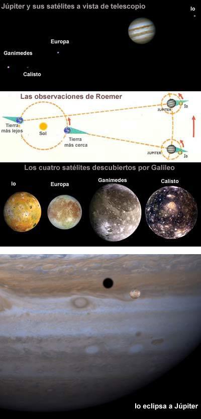 Júpiter y sus satélites