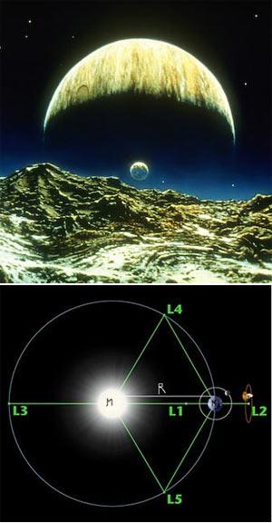 Puntos de Lagrange - El Neutrino - cienciaes.com