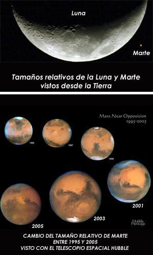 Bulo marciano - El Neutrino - Cienciaes.com