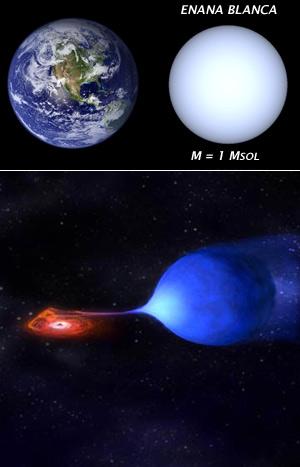 Enanas blancas y estrellas de neutrones - Hablando con Científicos podcast - CienciaEs.com