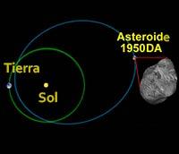Asteroide bailarín, galaxia del Triángulo y Bacterias contra el Cáncer - Ciencia Fresca podcast - Cienciaes.com