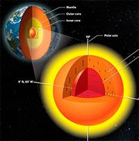 Abejas, núcleo terrestre y palabras - Podcst Ciencia Fresca - CienciaEs.com