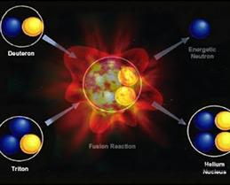 El oso gruñón y la fusión nuclear - Ulises y la Ciencia podcast - CienciaEs.com