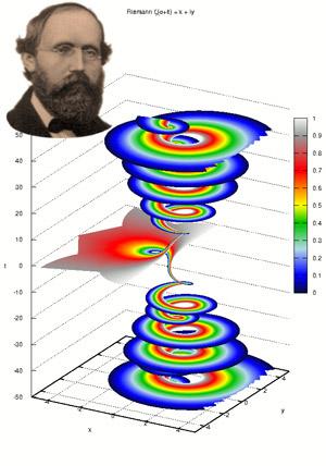 Riemann - Podcast Ciencia y Genios - CienciaEs.com
