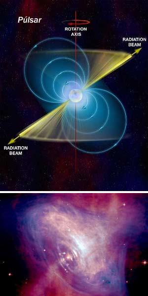 Púlsar de la Nebulosa del Cangrejo. Ciencia EXtrema