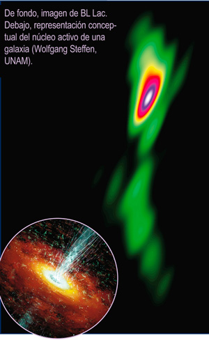 Gigantescos chorros de partículas en agujeros negros. Hablamos con J.L. Gómez. Hablando con Científicos podcast - CienciaEs.com