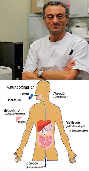 Farmacocinética - Hablando con Científicos podcast - CienciaEs.com