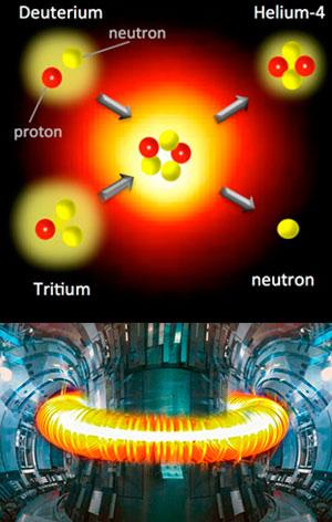 Fusión Nuclear - Hablando con Científicos - CienciaEs.com