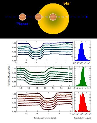 Exoplaneta - Hablando con Científicos - CienciaEs.com