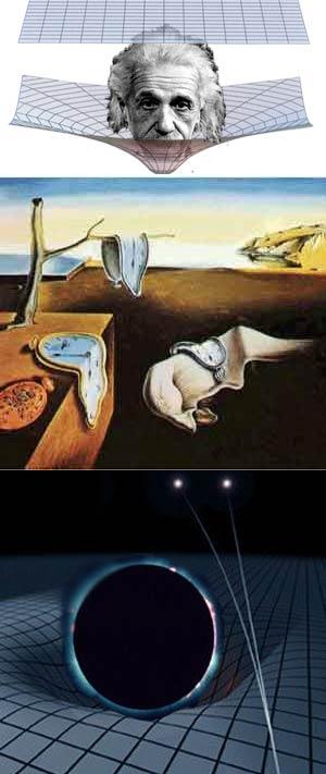 Relatividad - Vanguardia de la Ciencia