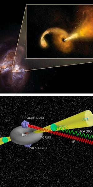 Estrella engullida por un agujero negro. - Hablando con Científicos podcast - CienciaEs.com