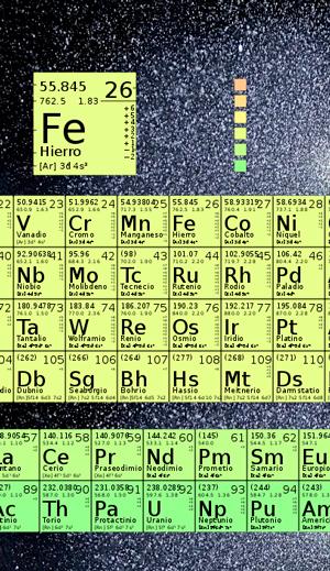 Tabla Periódica (II) - Hablando con Científicos - CienciaEs.com