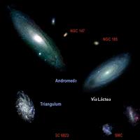 Ciudad Galáctica - Ulises y la Ciencia podcast - CienciaEs.com