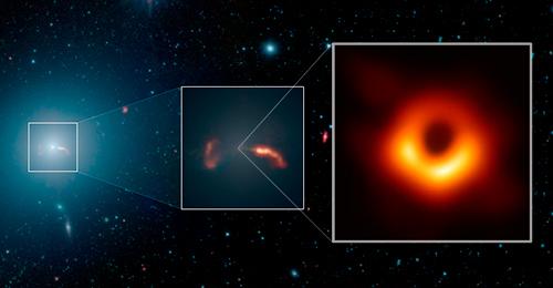 Agujero negro a la vista - Hablando con Científicos - CienciaEs.com