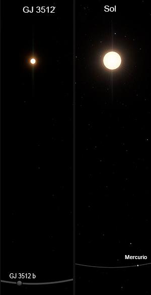 Exoplaneta incomprendido - Hablando con Científicos podcast - CienciaEs.com