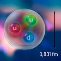 Medida del protón - Ciencia Fresca podcast - CienciaEs.com