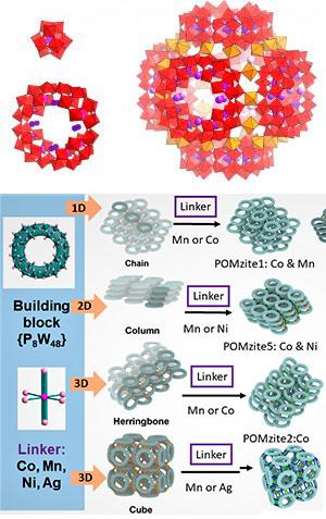 Ladrillos nanométricos de óxidos metálicos - Hablando con Científicos podcast -CienciaEs.com