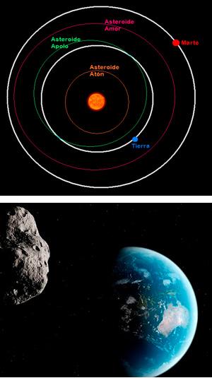 Asteroides cercanos a la Tierra (NEAs). Hablando con Científicos podcast. CienciaEs.com