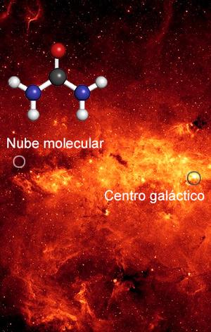 Urea en el centro de la Vía Láctea - Hablando con Científicos podcast - CienciaEs.com