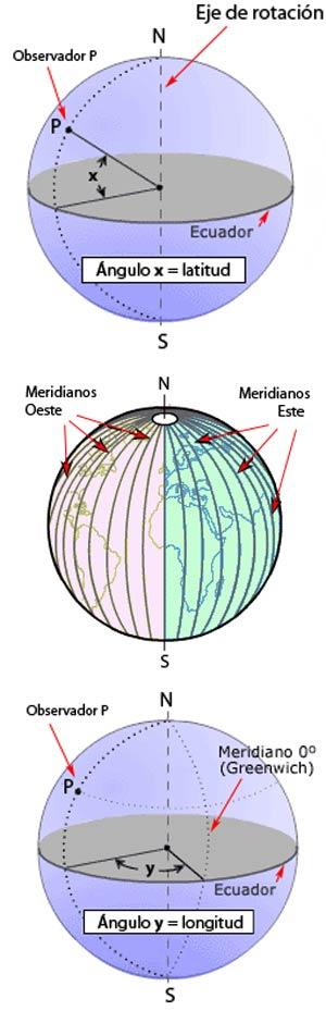 Oceanos de Ciencia- Cienciaes.com