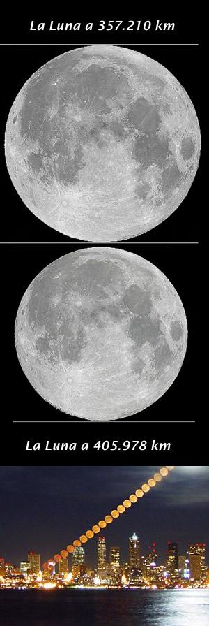 Luna llena a diferentes distancias