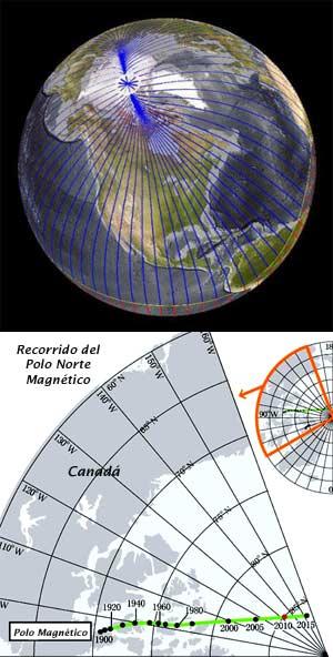 Polos magnéticos - La Ciencia Nuestra de Cada Día - Cienciaes.com