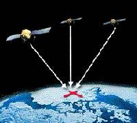 GPS - La Ciencia Nuestra de Cada Día - Cienciaes.com