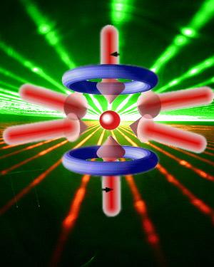 Enfriar átomos con láser - Ulises y la Ciencia - cienciaes.com